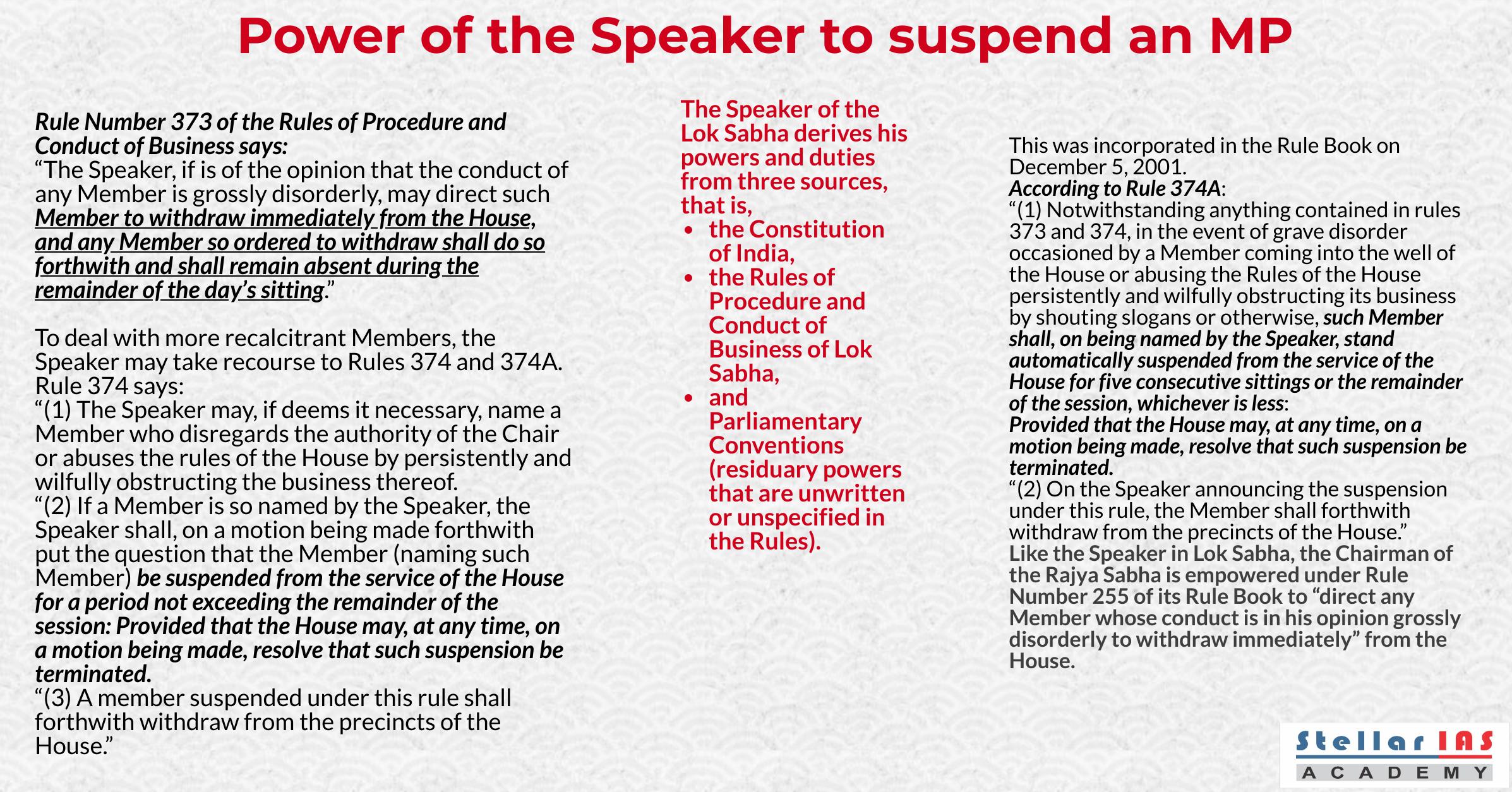 Power of Speaker to suspend an MP - Stellar IAS Academy
