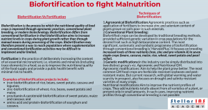 biofortification