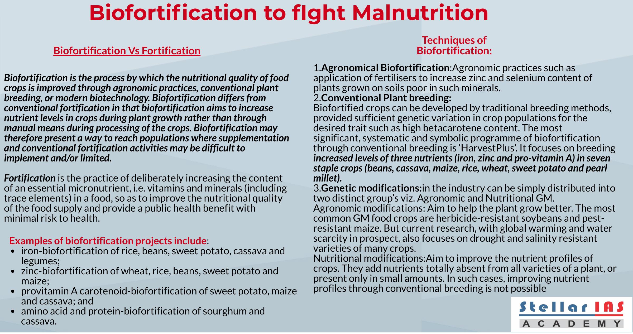 biofortification