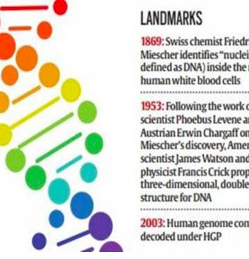 genome india